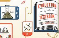 Textbooks_digital