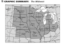 The_Midwest
