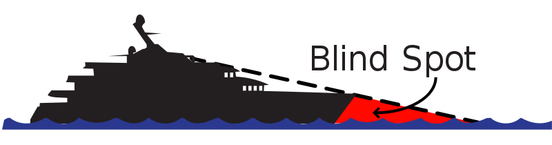 800px-Blind_spot_(watercraft-2).svg