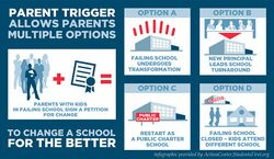 image from laschoolreport.com