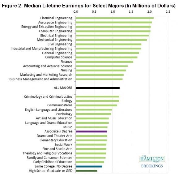 image from www.brookings.edu